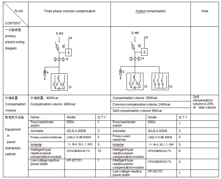 Intelligent Filter Type Reactive Power Compensation Module Taizhou Huifeng Electron Co Ltd